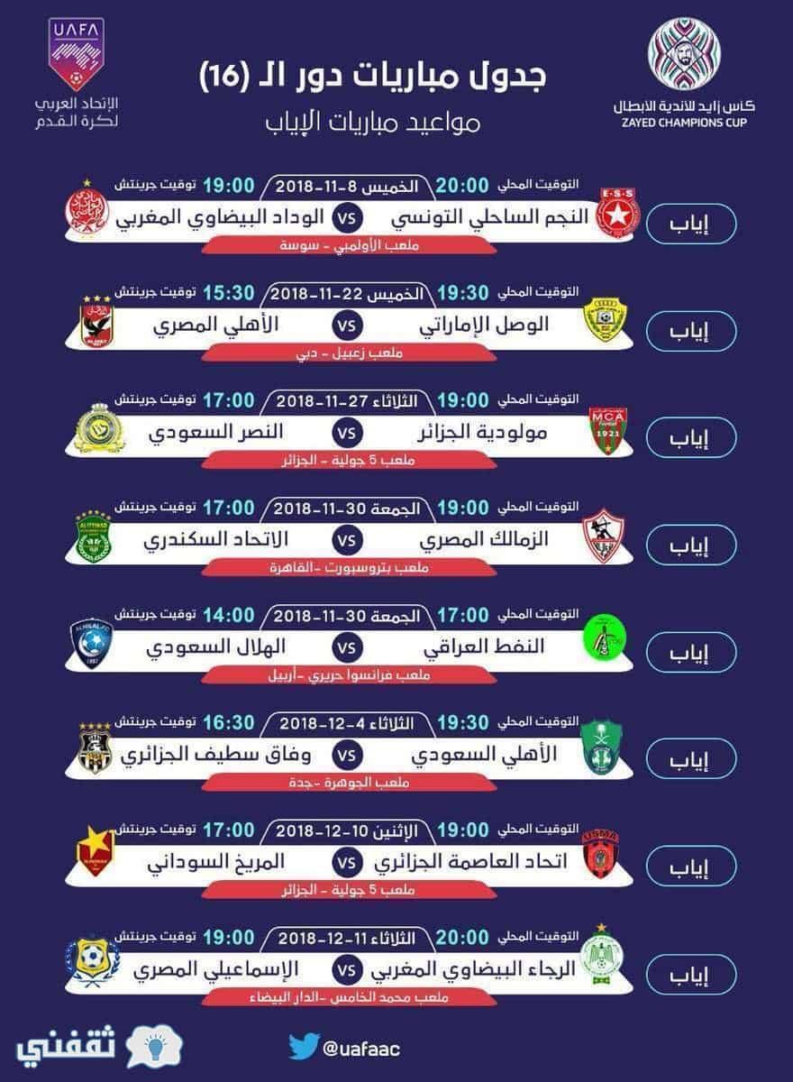 تردد قناة أبوظبي الرياضية Abu Dhabi Sports على كل الأقمار الصناعية